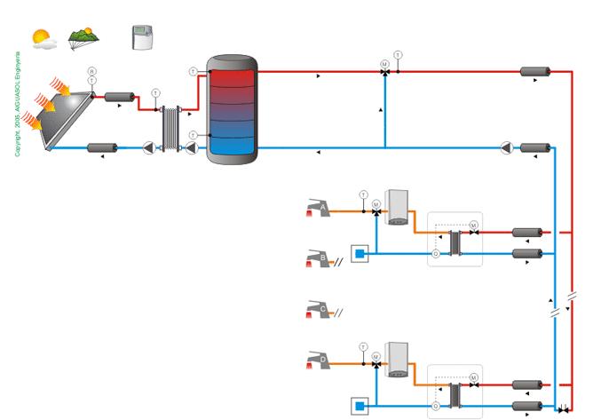 Resultado de imagen de simulación solar térmica