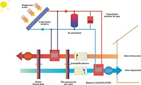 Fein Diagramm Des Hvac Systems Bilder - Elektrische ...